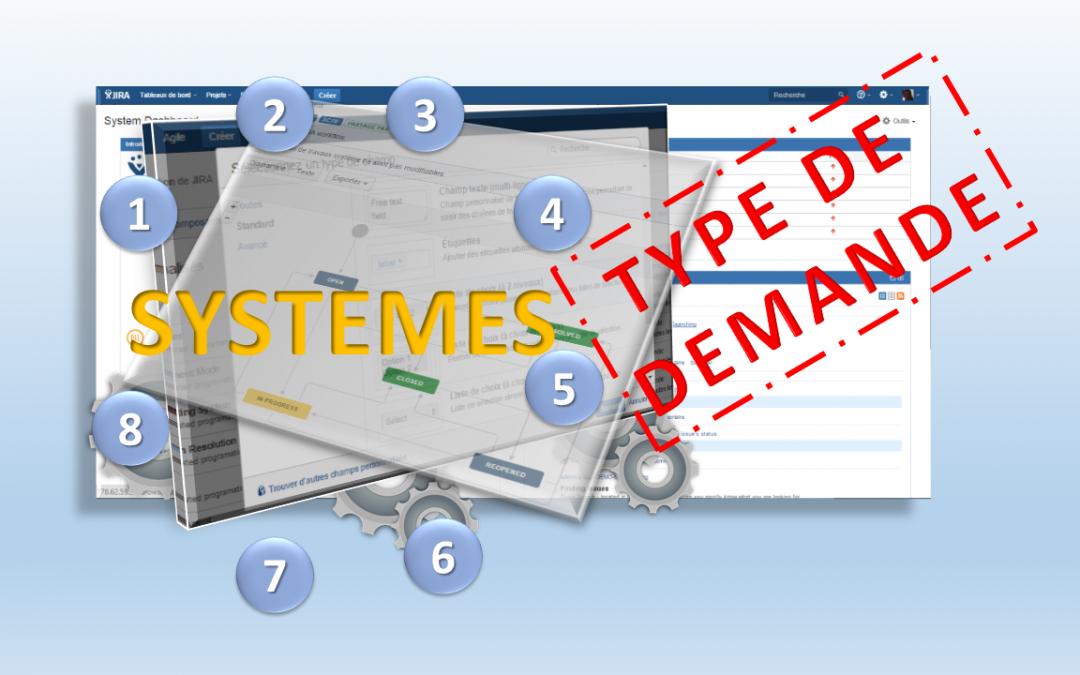 Le système de type de demande