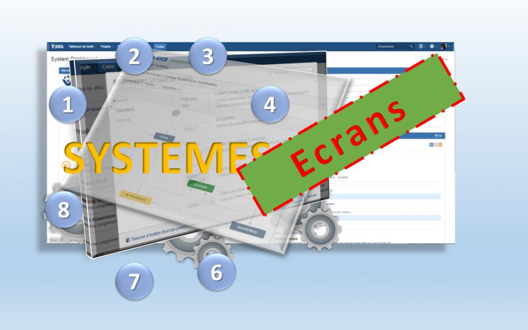 Le système d'écran – Configuration