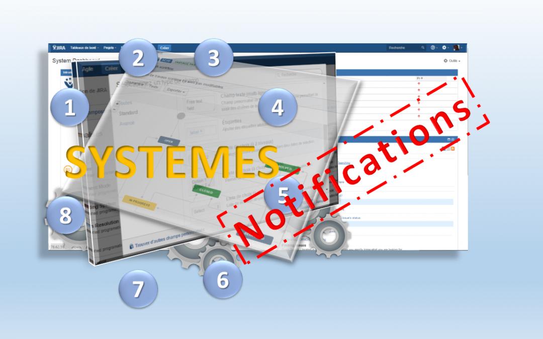 Le système de notifications JIRA