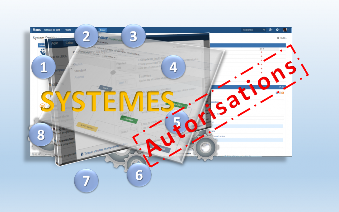 Le système des autorisations de projet JIRA
